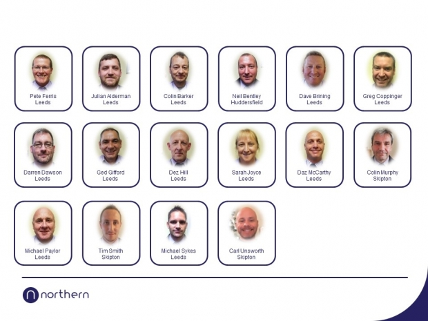Leeds Instructor Drivers
